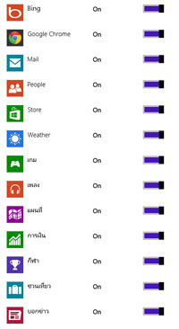 การตั้งค่า on/off ของแต่ละ apps ใน pc settings